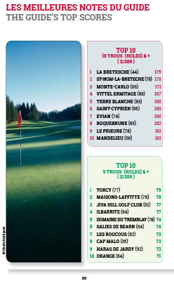 Page 6 of France Golf courses guide